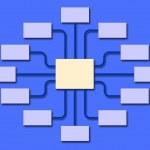 Business flowchart — Stock Photo