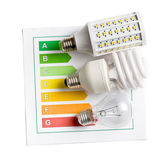 Various lightbulbs with energy label — Стоковое фото