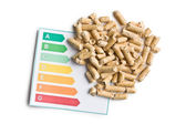Wooden pellets and energy efficiency levels — Stock Photo