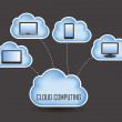 Cloud computing — Vettoriali Stock