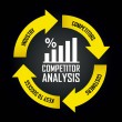 Competitor analysis — Stock Vector