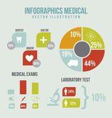 Infografica medica — Vettoriale Stock