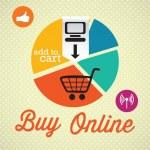 Постер, плакат: Buy Online