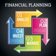 Vector de stock : Financial planning