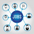 Jobs design — Stockvector #27327441