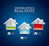 Infographics real estate — Stock Vector