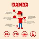 ������, ������: Gamer pixel