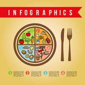 Infographics nutrition design — Stock Vector