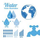 天然水 — 图库矢量图片