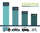 Statistics transport design — Stock Vector
