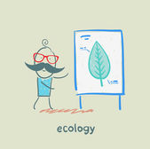 Ecology poster with leaf — Vector de stock