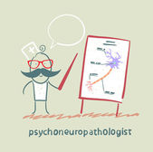 Psychoneuropathologist tells the presentation of the nerve cells — Stock Vector