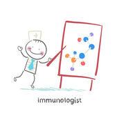 Immunologist — Stock Vector