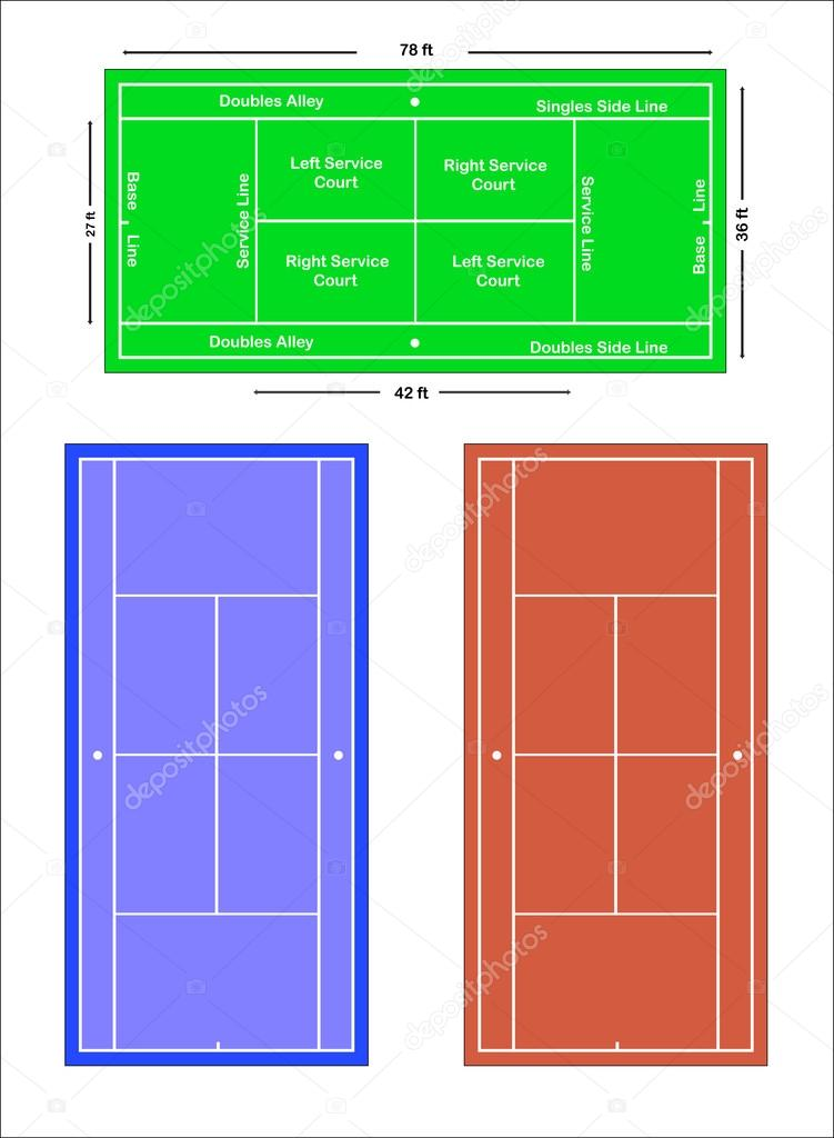 An exact scale vector illustration of a tennis court with markings and dimensions, depicting grass court, hard court and clay court. — Stock Vector #16972313