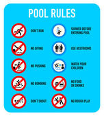 Pool rules signs — Stock Vector