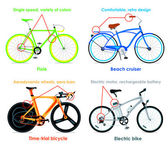 Bicycle types, set II — Stock Vector