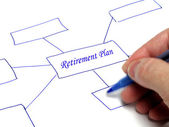 Retirement Plan Thought Chart — Stockfoto