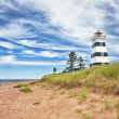 Stock Photo: West Point Lighthouse, Prince Edward Island