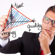 Balance between time quality and money - Stock Photo