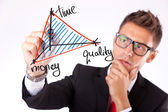 Balance between time quality and money — Stock Photo