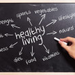 Business man writing the healthy living concepts - Zdjcie stockowe