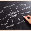 Man drawing the  marketing plan in german - Stock Photo