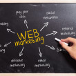 Business man drawing the  web marketing  concepts - 