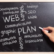 Business man writing the web plan  concepts - ストック写真
