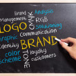 Business man writing the  brand communication  concepts - Stock Photo