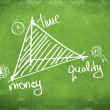 3 important business concepts: time, money and quality - Foto de Stock