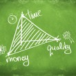 3 important business concepts: time, money and quality - Lizenzfreies Foto
