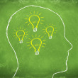 Ideas in Head on a chalkboard - Stock Photo