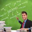 Man writes some brand concepts - Stock Photo