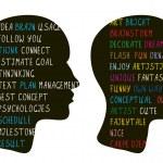 Logic and creative art ideas in brain — Stock Vector #38076507