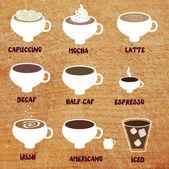 Type of coffee funny menu — Stock Vector