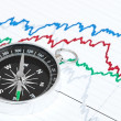 Compass on the table and graph — Stock Photo #17986193