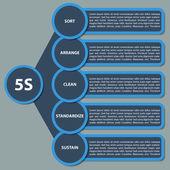 Diagrama estrategia 5s — Vector de stock