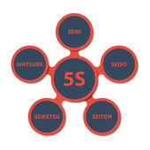 5S Strategy diagram — Stock Vector