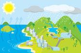 Island city water circle — Stock Vector
