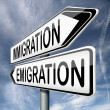 Immigration and emigration — Stock Photo