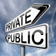 Постер, плакат: Private or public