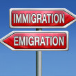 ������, ������: Immigration and emigration