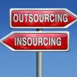 图库照片: Insourcing or outsourcing