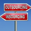 Foto de Stock  : Insourcing or outsourcing