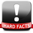 Постер, плакат: Hard facts scientific proof
