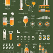 Beer info graphic — Stock Vector #35348721