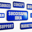 Stock Photo: Successful idea - blue business concept