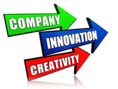 Company, innovation and creativity in arrows — Stock Photo