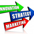Innovation, strategy and marketing in arrows — Stock Photo