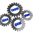Stock Photo: Idea, team, plan, goal in silver grey gearwheels